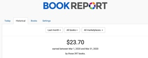 Book Sales For March